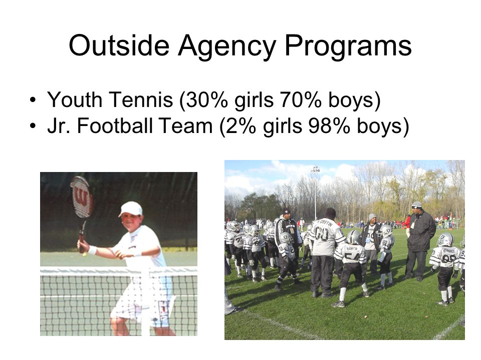 Outside Agency Programs