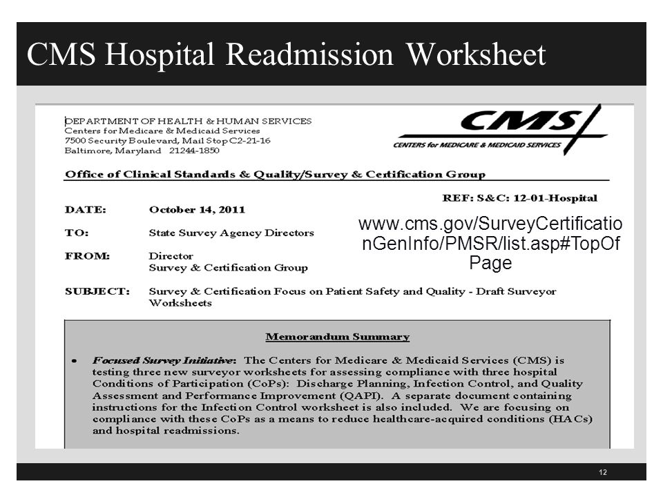 CMS Hospital Readmission Worksheet