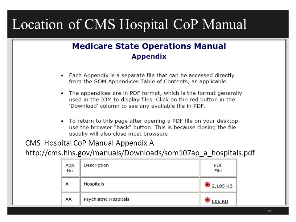 Location of CMS Hospital CoP Manual