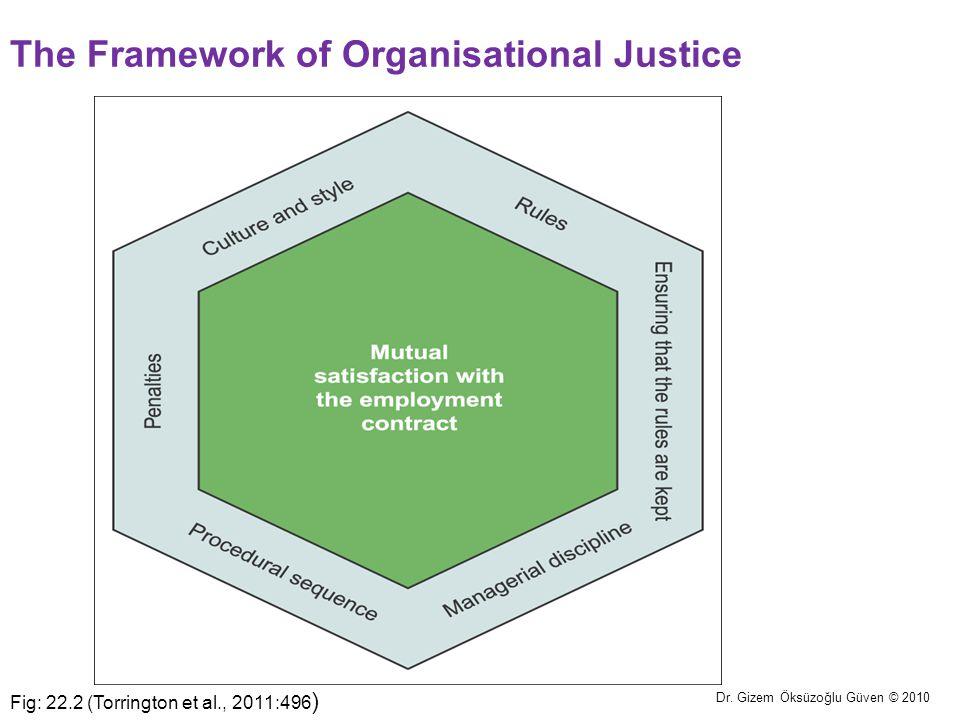 The Framework of Organisational Justice
