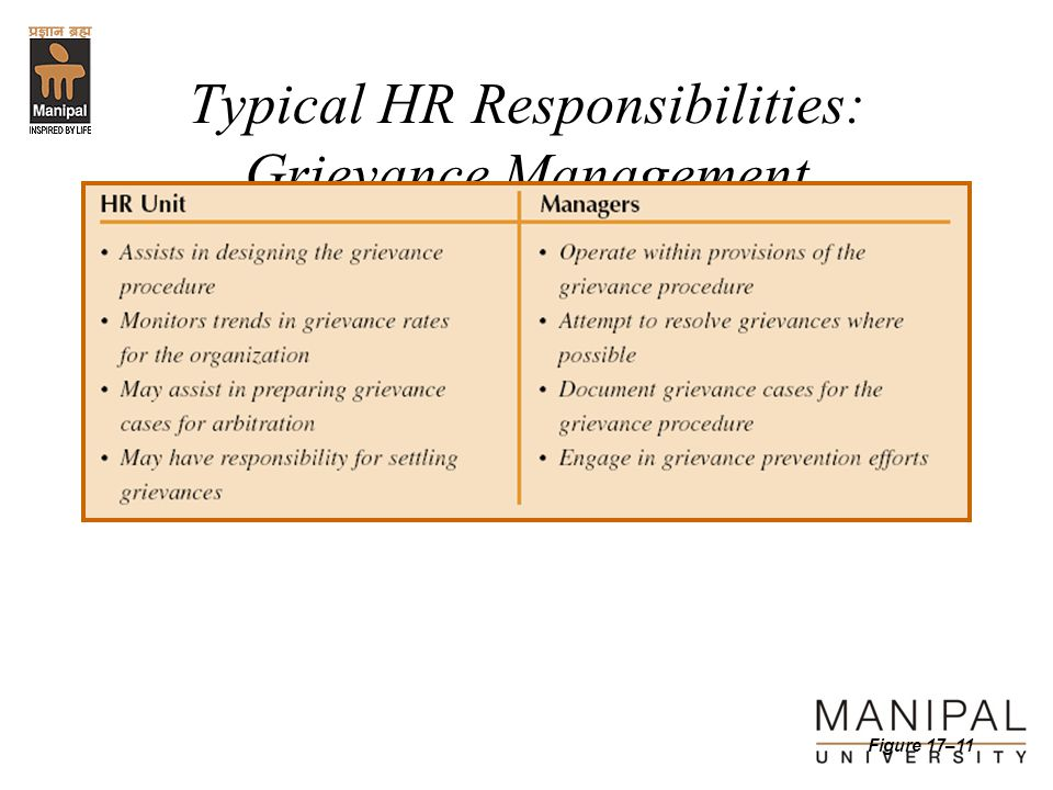 Typical HR Responsibilities: Grievance Management