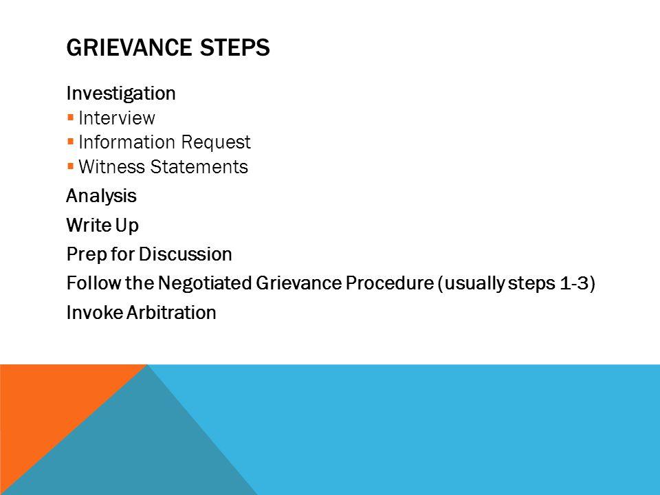 Grievance Steps Investigation Interview Information Request