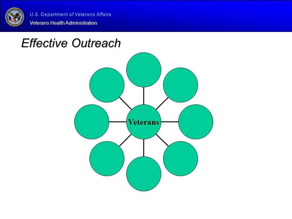 Effective Outreach Veterans