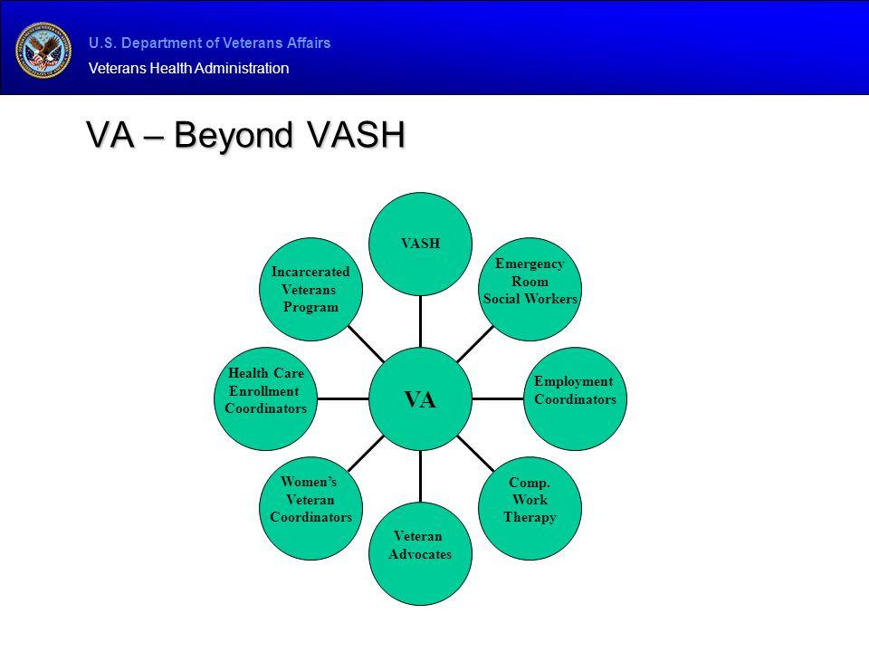VA – Beyond VASH VA Incarcerated Veterans Program Health Care