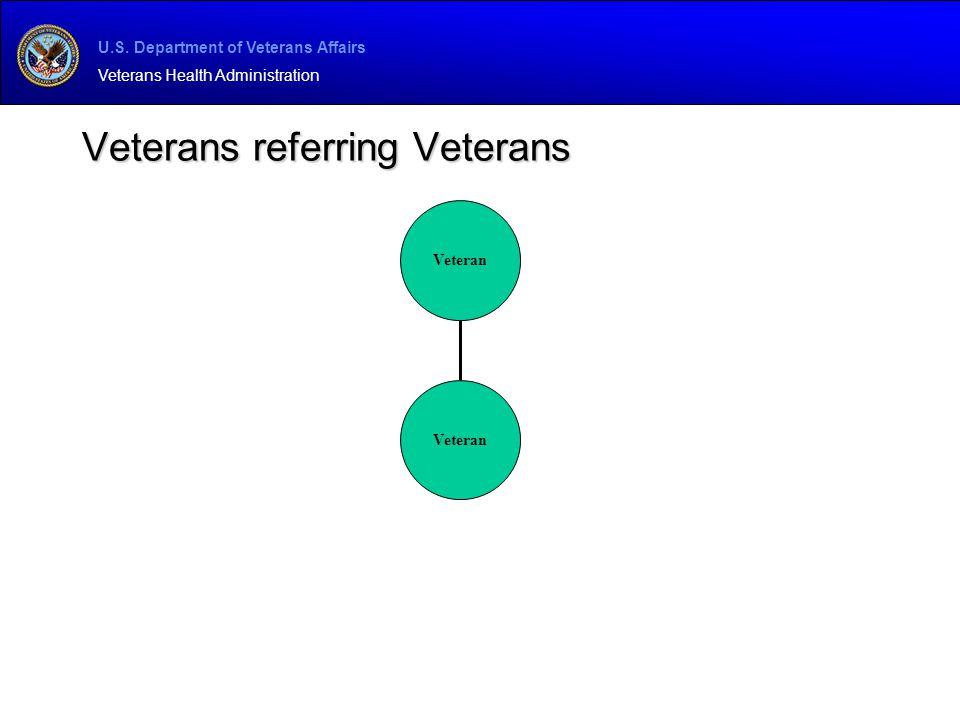Veterans referring Veterans
