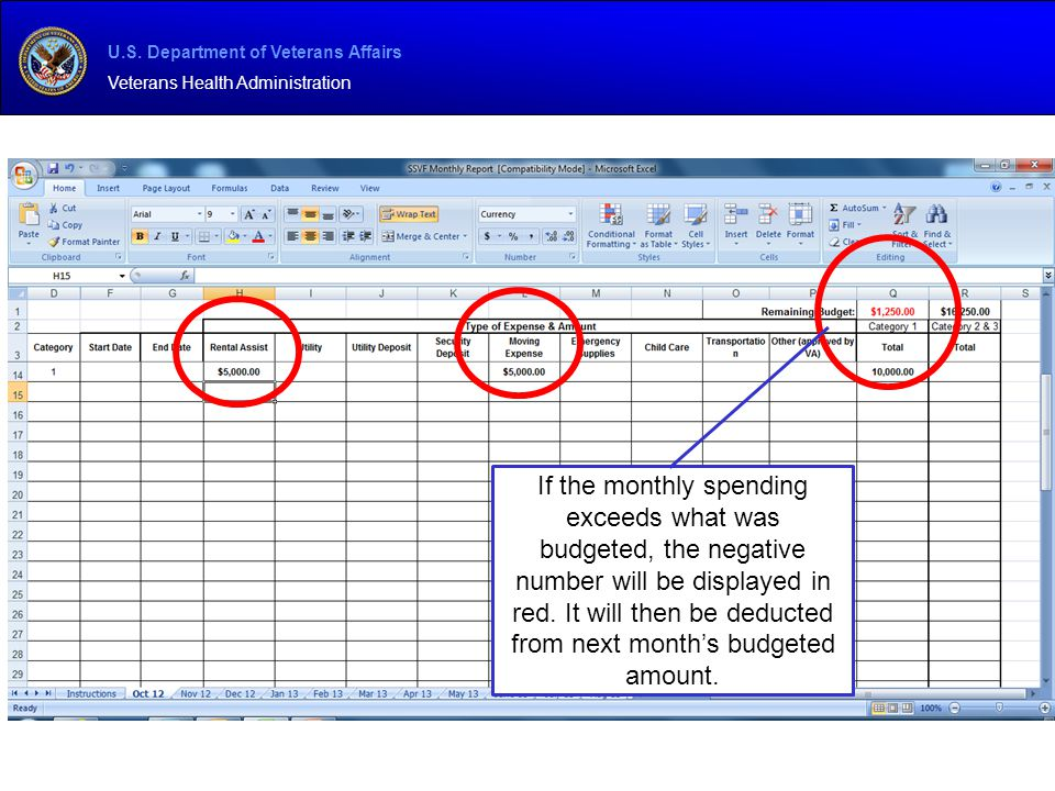 If the monthly spending exceeds what was budgeted, the negative number will be displayed in red.