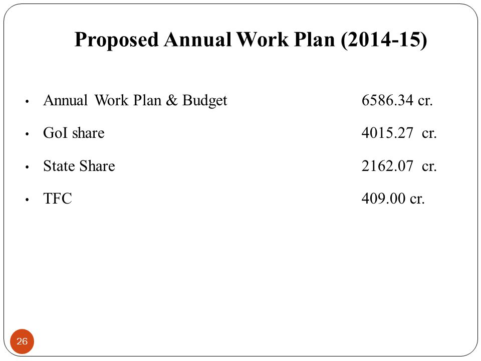 Proposed Annual Work Plan (2014-15)