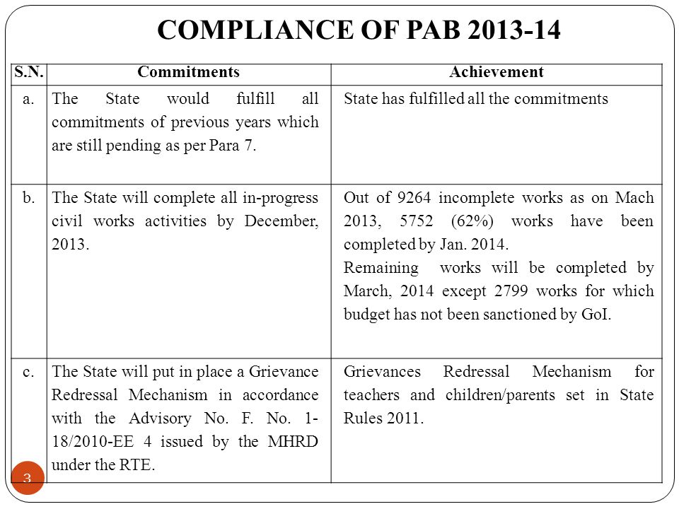 COMPLIANCE OF PAB 2013-14 S.N. Commitments Achievement a.