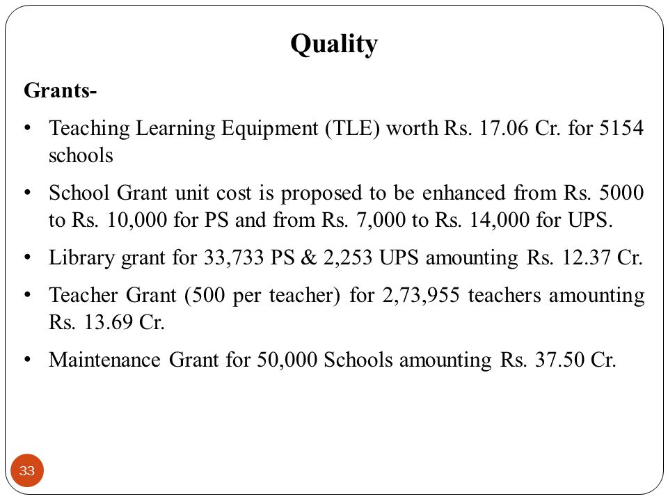 Quality Annexure-III. Grants- Teaching Learning Equipment (TLE) worth Rs. 17.06 Cr. for 5154 schools.