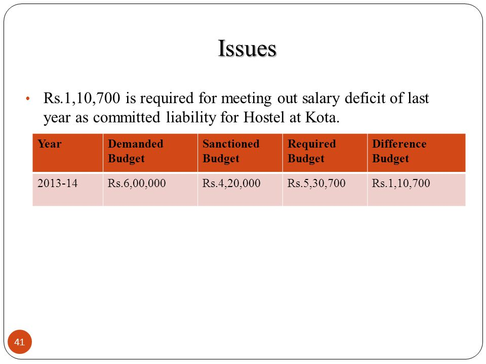 Issues Rs.1,10,700 is required for meeting out salary deficit of last year as committed liability for Hostel at Kota.