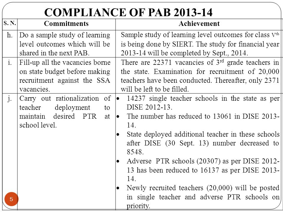 COMPLIANCE OF PAB 2013-14 Commitments Achievement h.
