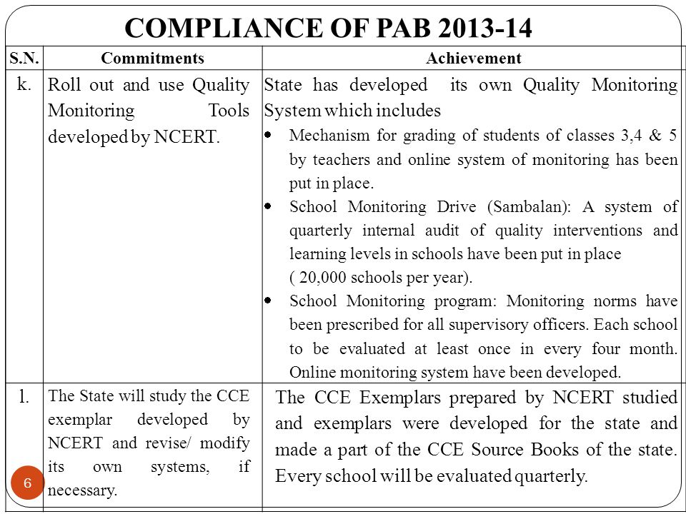 COMPLIANCE OF PAB 2013-14 S.N. Commitments. Achievement. k. Roll out and use Quality Monitoring Tools developed by NCERT.