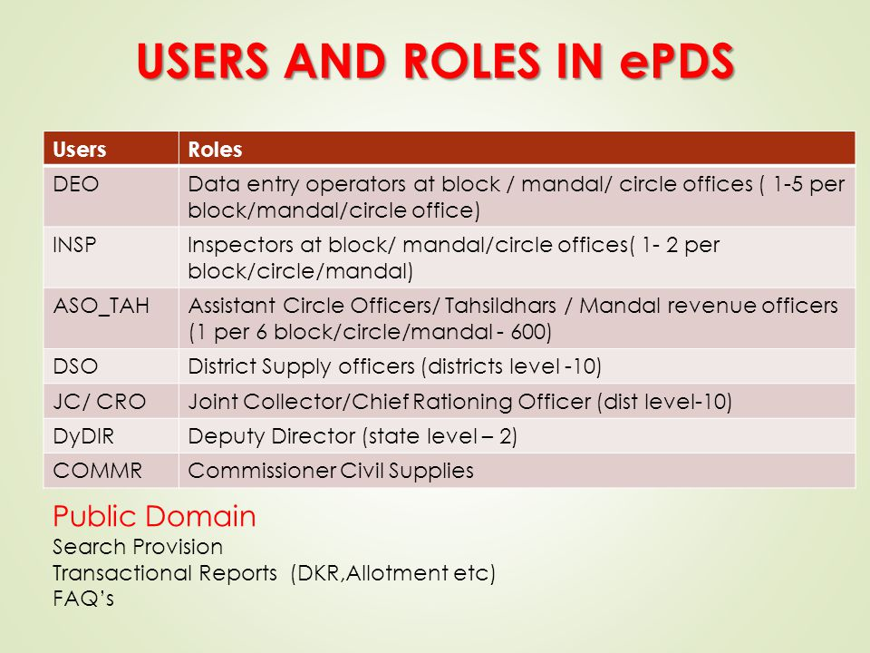 USERS AND ROLES IN ePDS Public Domain Users Roles DEO