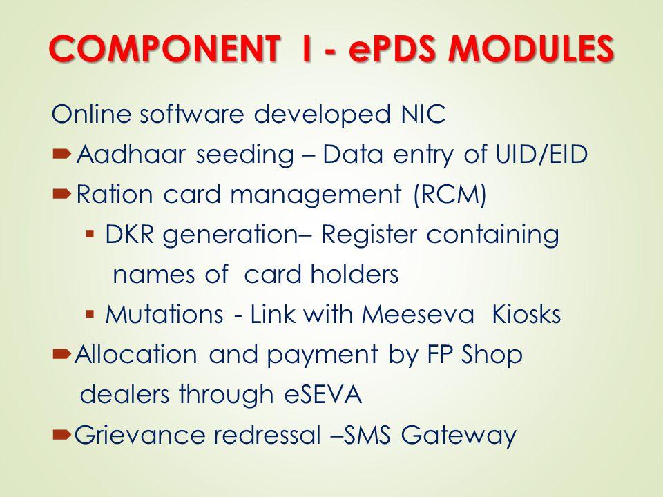 COMPONENT I - ePDS MODULES