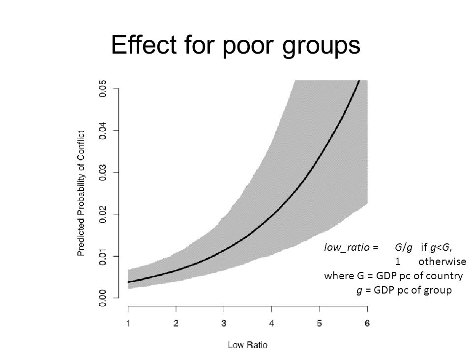 Effect for poor groups low_ratio = G/g if g<G, 1 otherwise