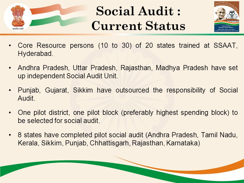 Social Audit : Current Status