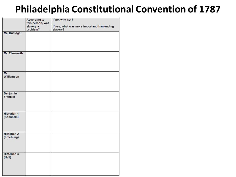 Philadelphia Constitutional Convention of 1787