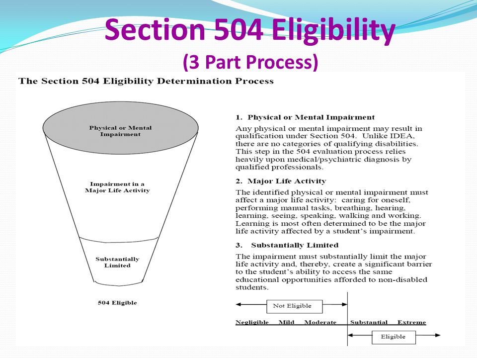 Section 504 Eligibility (3 Part Process)