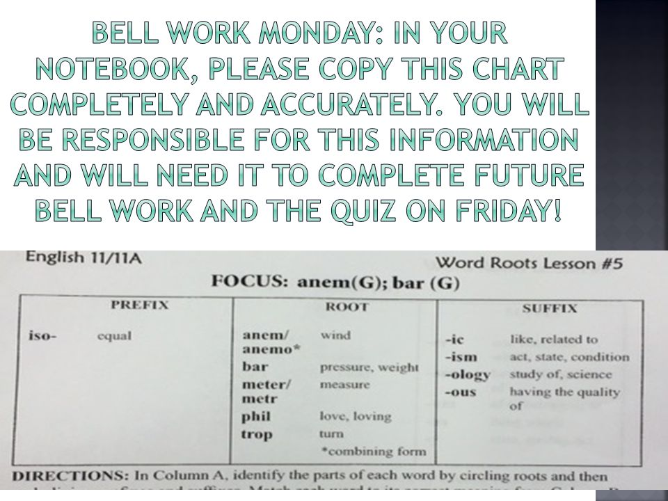 Bell Work Monday: In your notebook, please copy this chart completely and accurately.