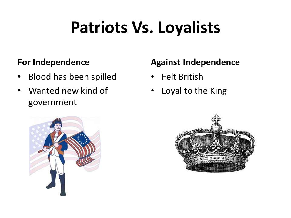 Patriots Vs. Loyalists For Independence Against Independence
