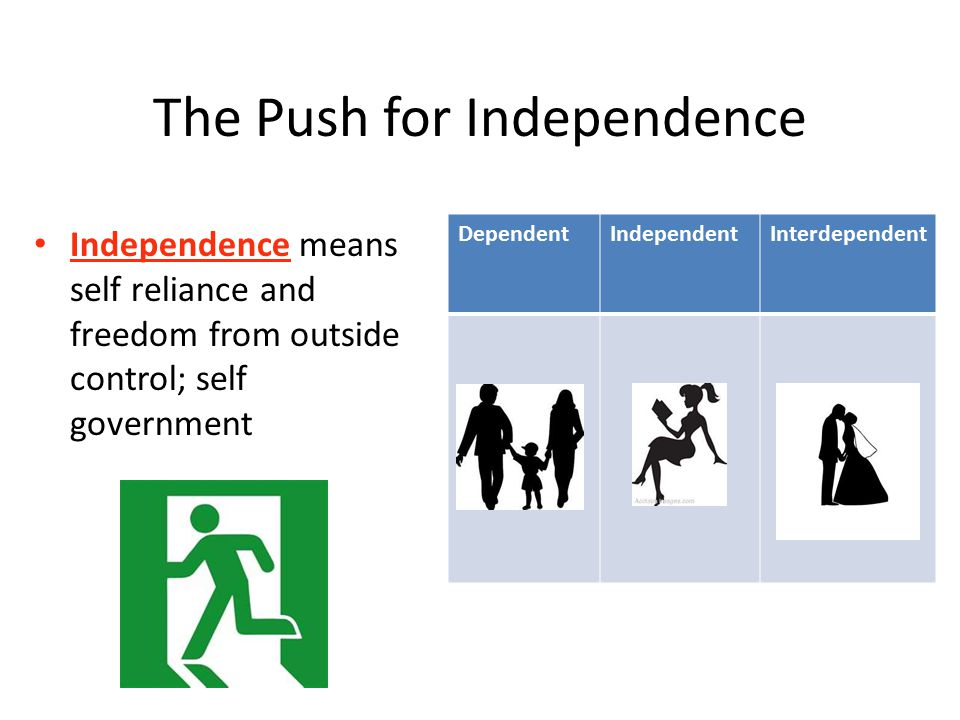 The Push for Independence