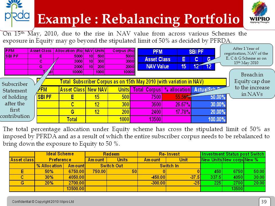 Example : Rebalancing Portfolio