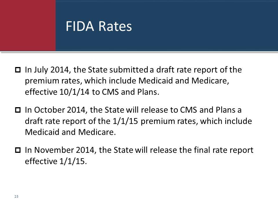 FIDA Rates