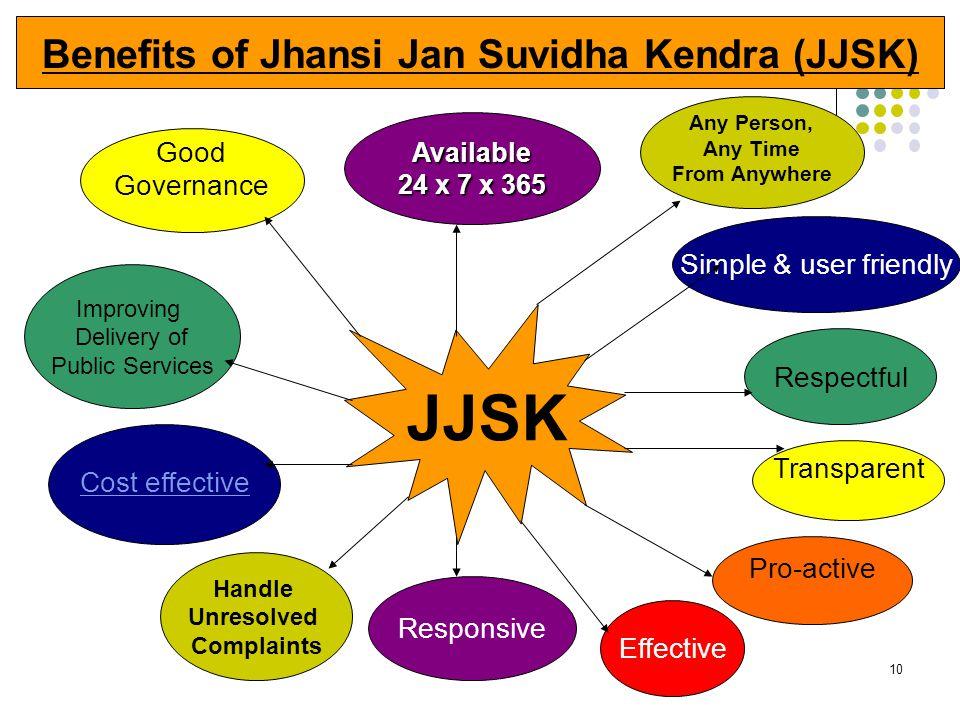 Benefits of Jhansi Jan Suvidha Kendra (JJSK)