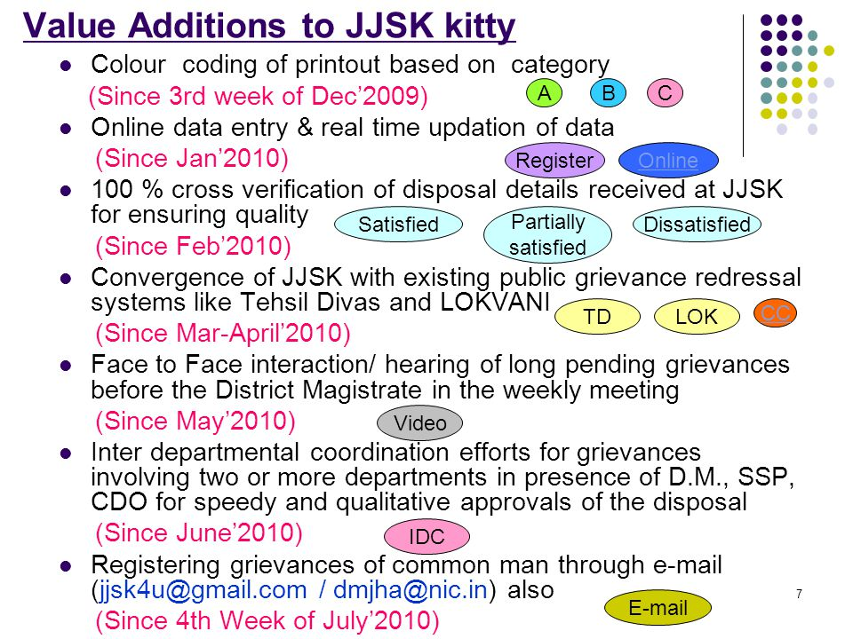 Value Additions to JJSK kitty