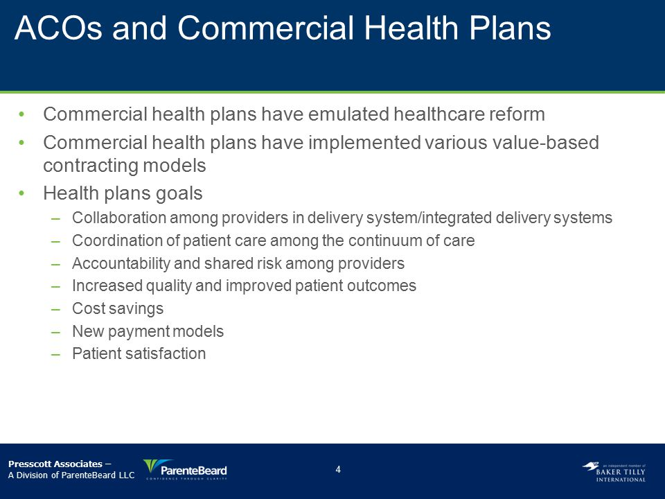 ACOs and Commercial Health Plans