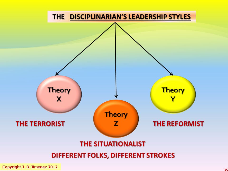 THE DISCIPLINARIAN'S LEADERSHIP STYLES