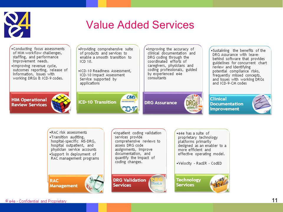 Value Added Services 11 HIM Operational Review Services