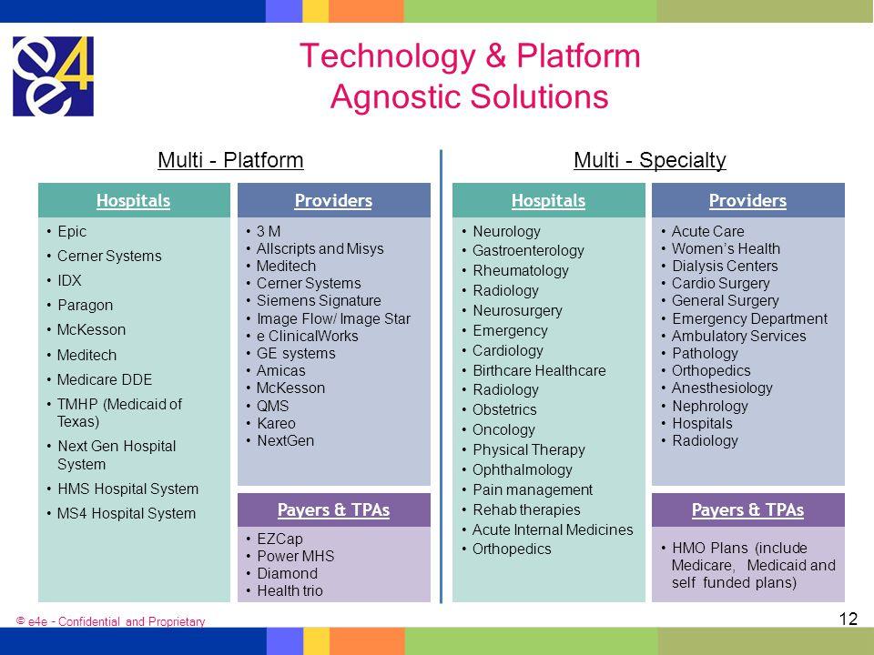Technology & Platform Agnostic Solutions