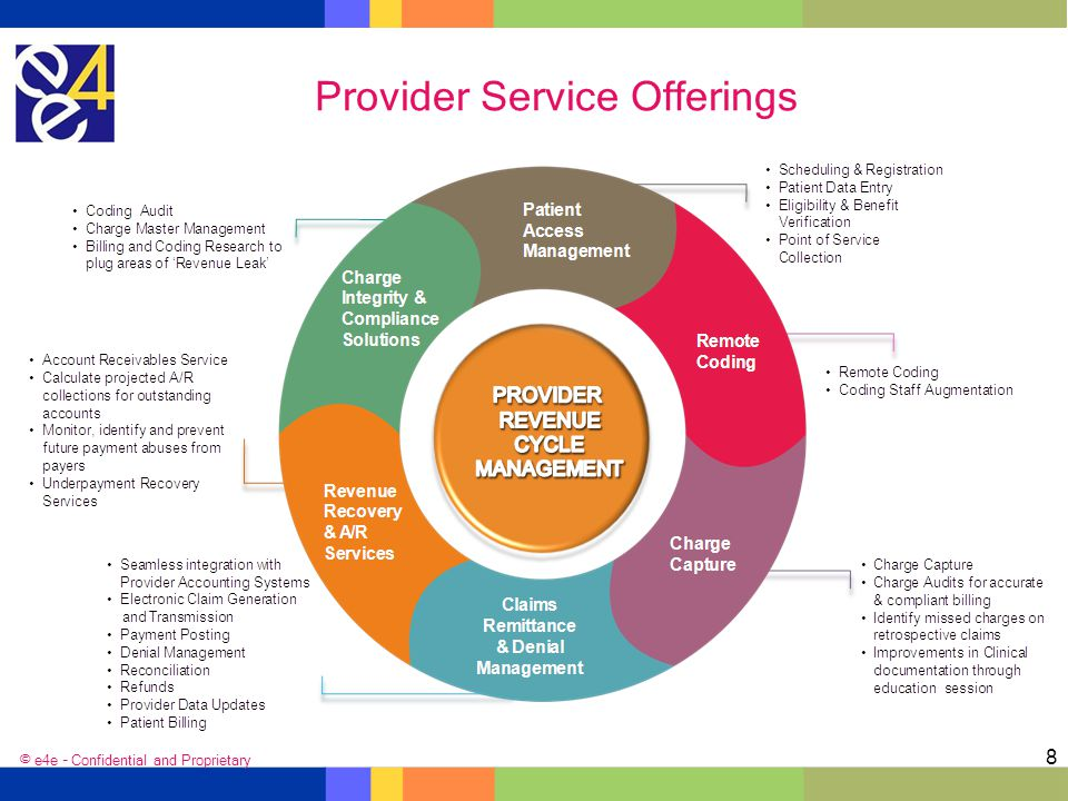 Provider Service Offerings