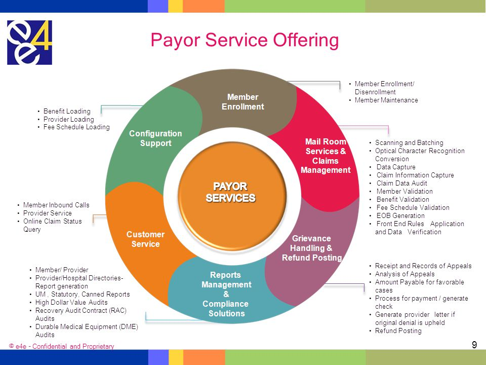 Payor Service Offering