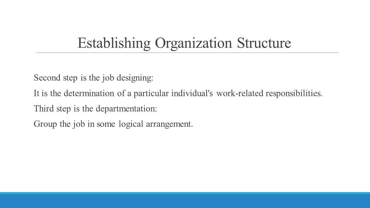 Establishing Organization Structure