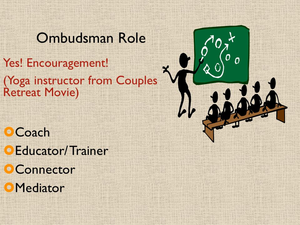 Ombudsman Role Coach Educator/ Trainer Connector Mediator