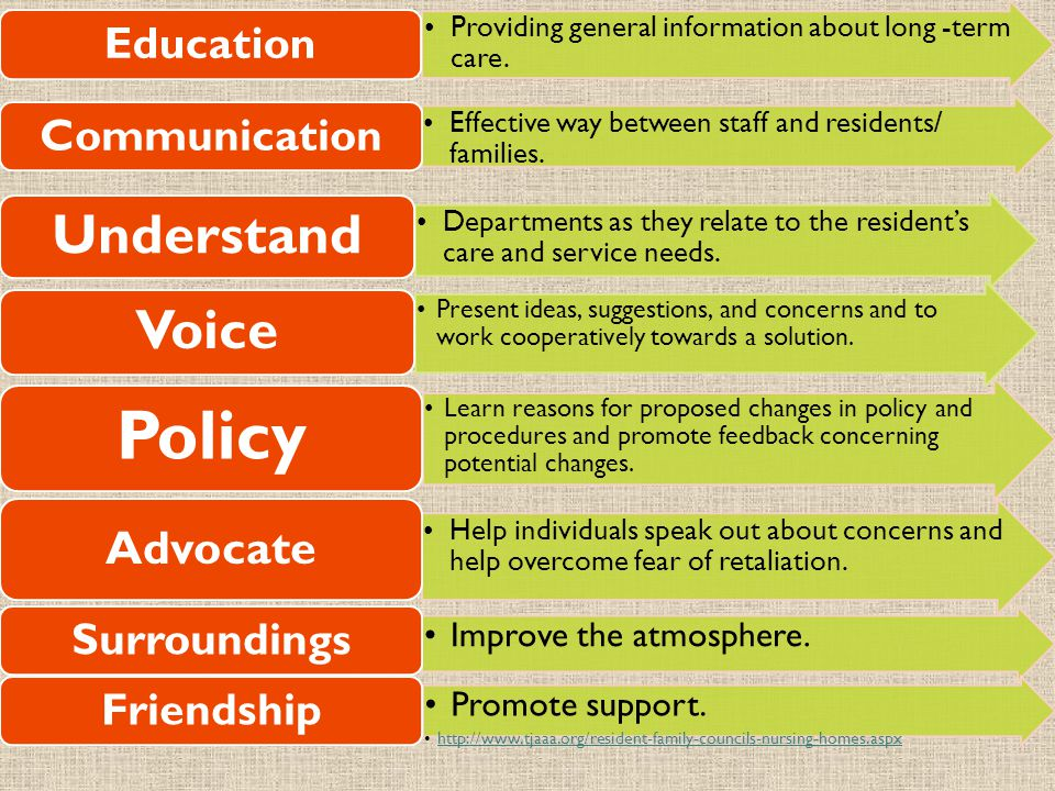 Policy Understand Voice Advocate Education Communication