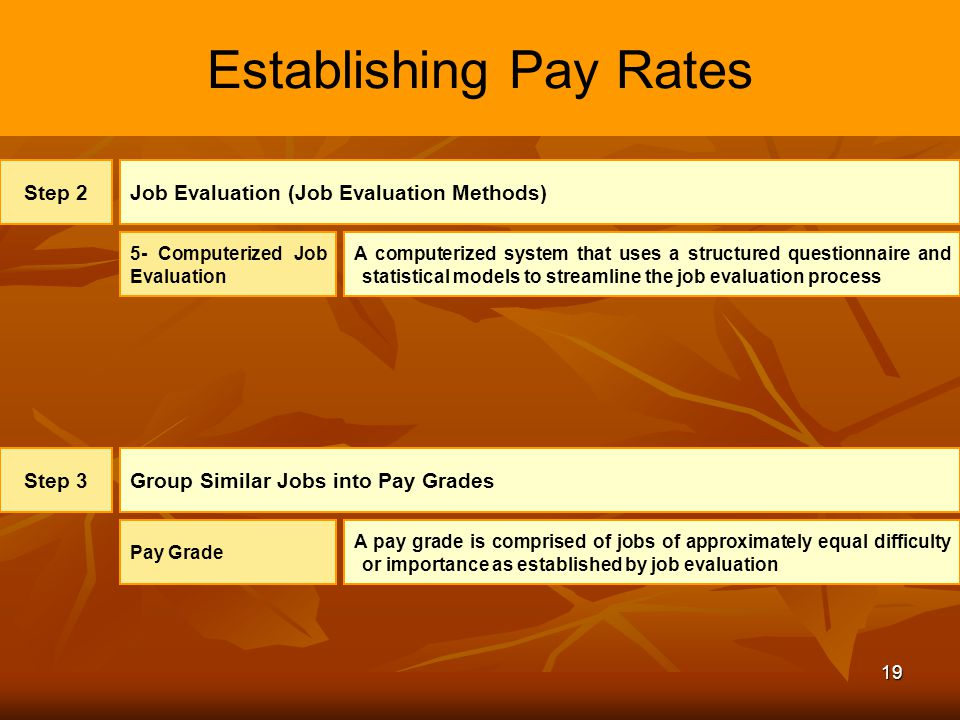 establishing pay plans Compensation & benefits wages and salaries when determining what your organization will pay for wages and salaries bonus and incentive plans pay.