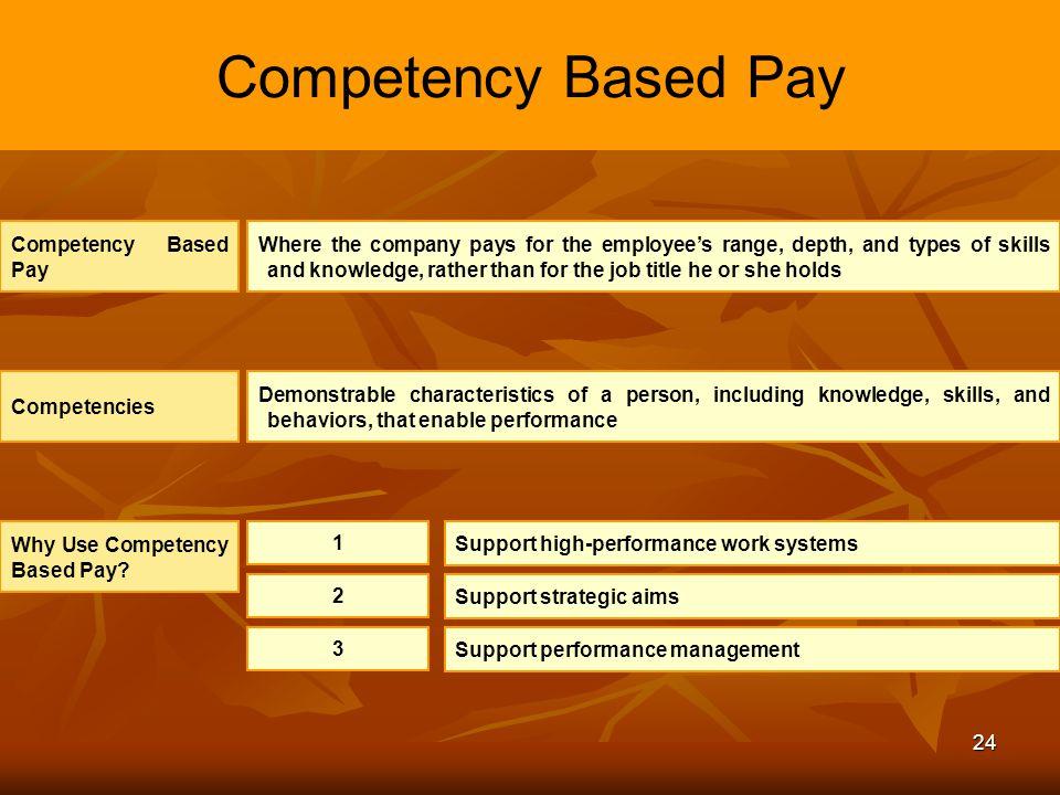 Competency Based Pay Competency Based Pay