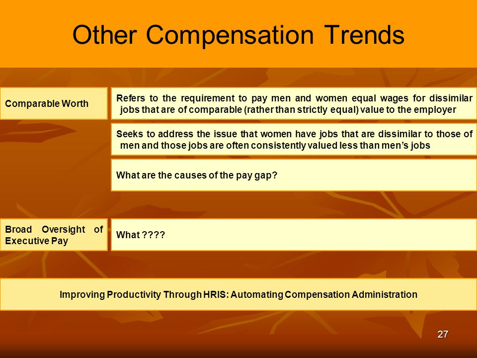 Other Compensation Trends
