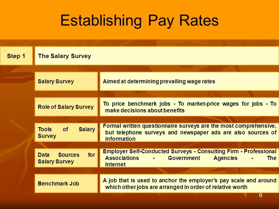 Establishing Pay Rates
