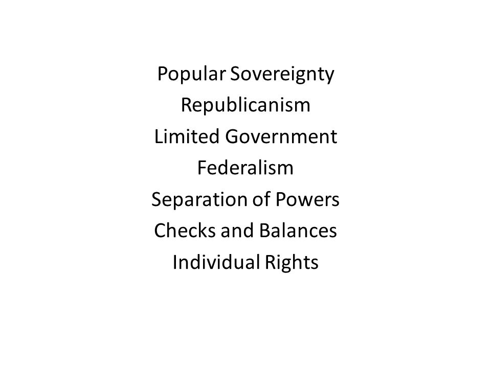 Popular Sovereignty Republicanism Limited Government Federalism Separation of Powers Checks and Balances Individual Rights