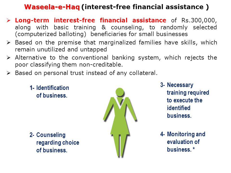 Waseela-e-Haq (interest-free financial assistance )