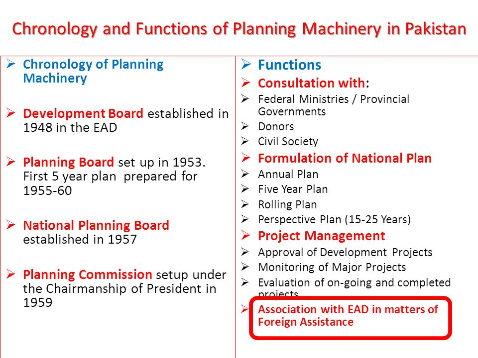 Chronology and Functions of Planning Machinery in Pakistan