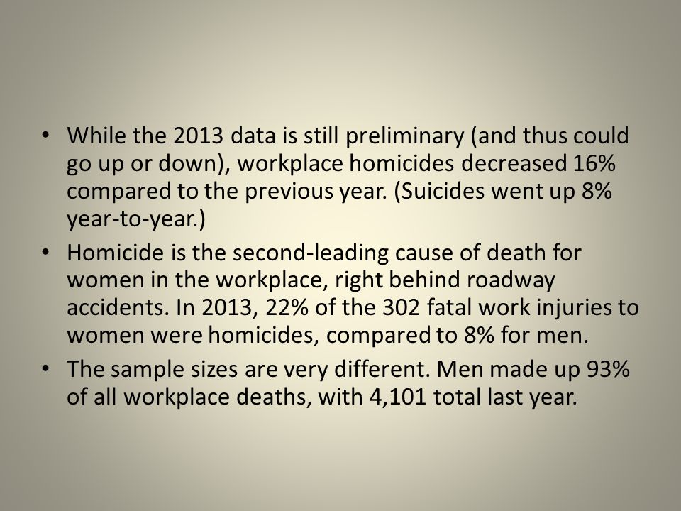 While the 2013 data is still preliminary (and thus could go up or down), workplace homicides decreased 16% compared to the previous year. (Suicides went up 8% year-to-year.)