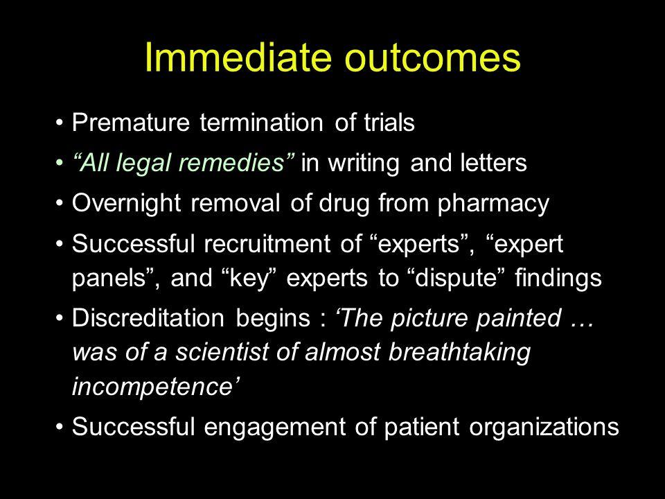 Immediate outcomes Premature termination of trials