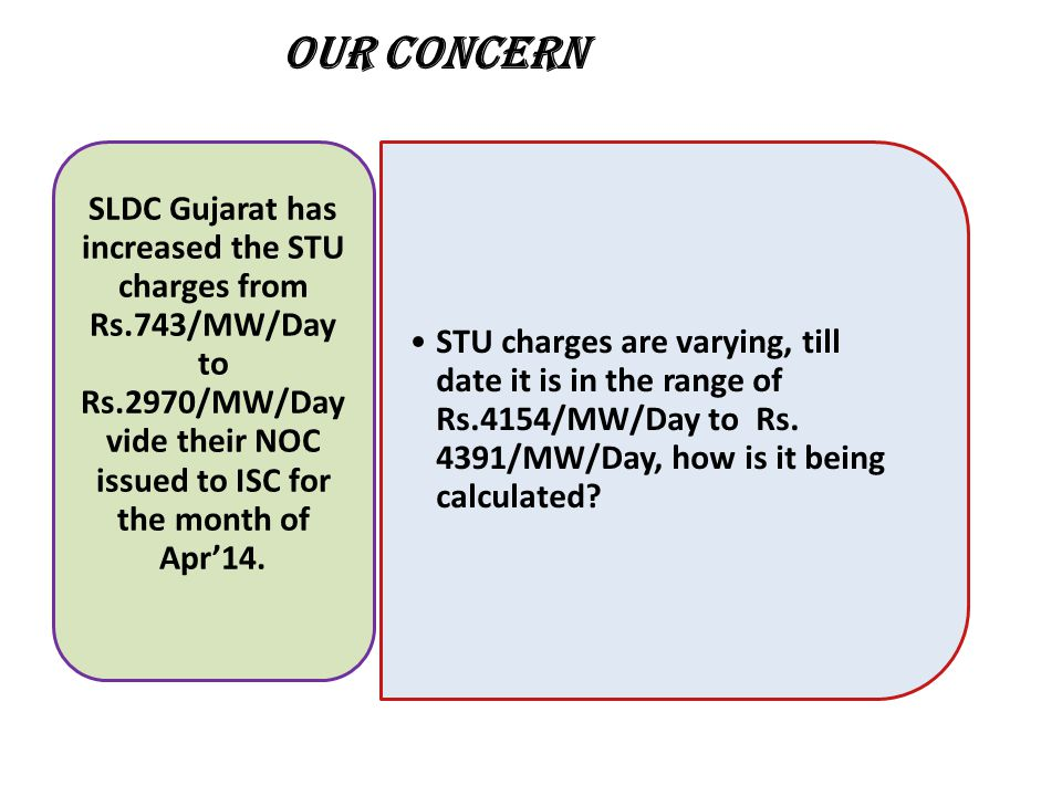 Our Concern STU charges are varying, till date it is in the range of Rs.4154/MW/Day to Rs. 4391/MW/Day, how is it being calculated