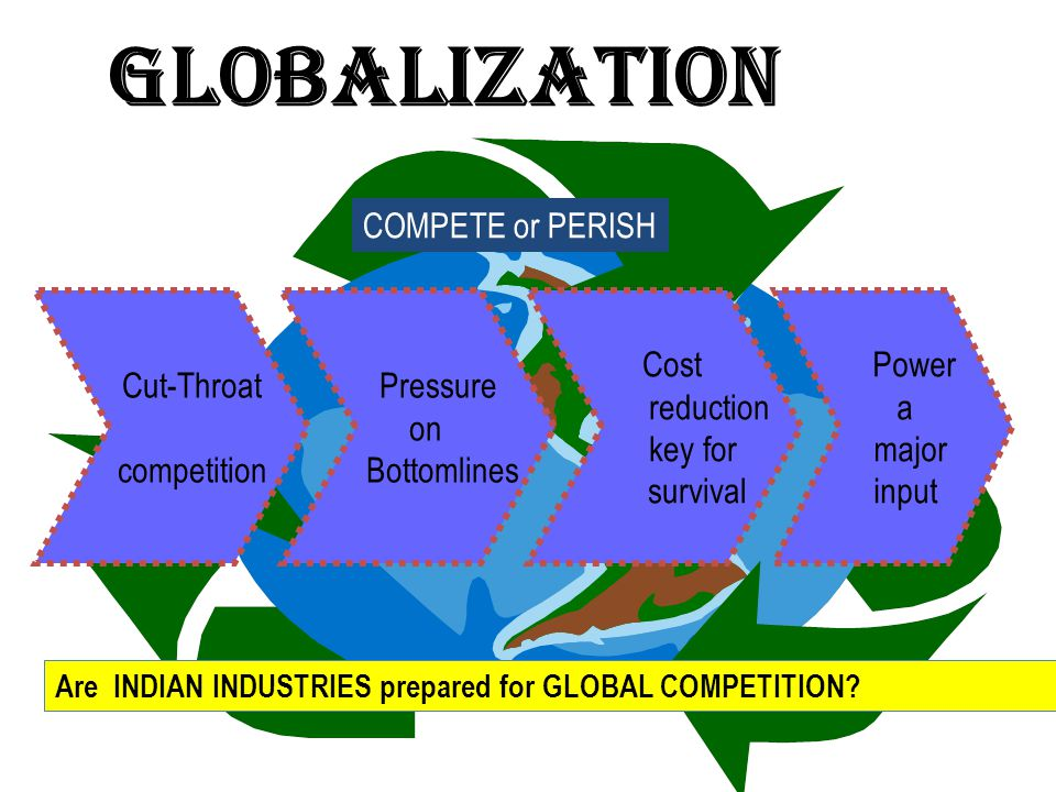 GLOBALIZATION COMPETE or PERISH Cut-Throat competition Pressure on