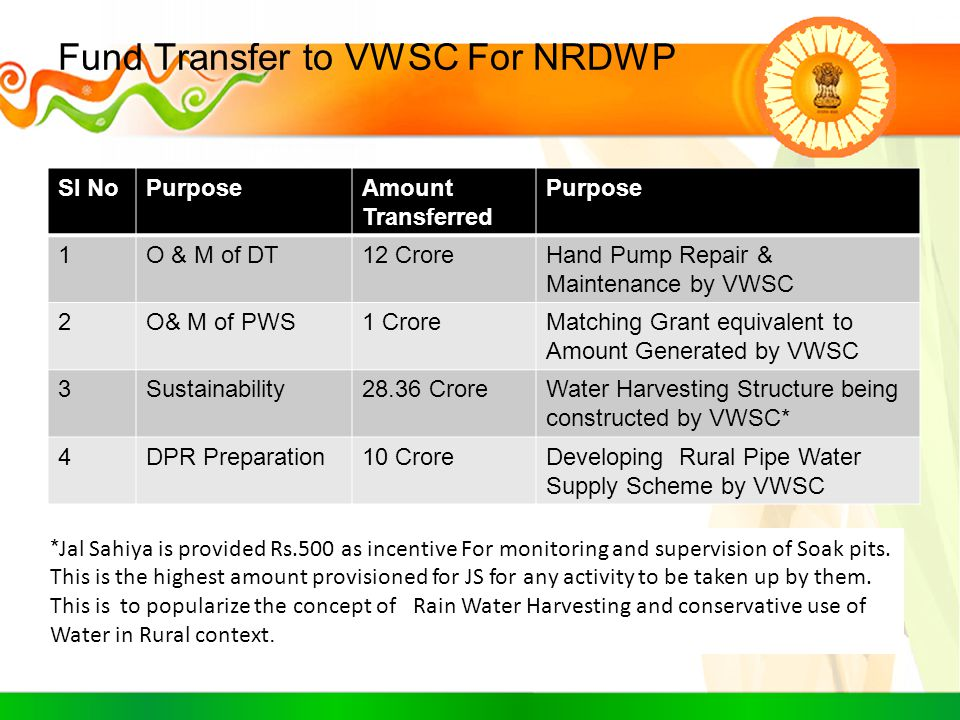 Fund Transfer to VWSC For NRDWP